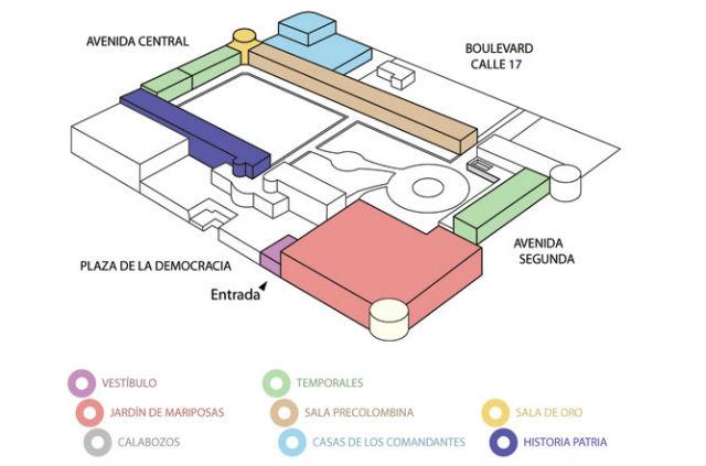 Plan du musée National du Costa Rica